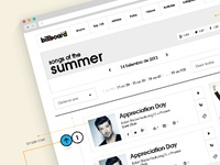Billboard Lists page