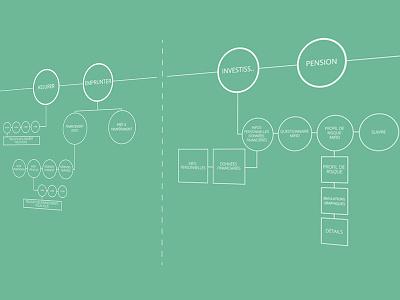 Work Flow .ai wireframe workflow freecreative circles flow chart