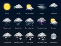 Weather icon part 1