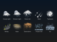 Weather icons part 2
