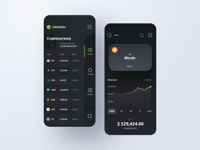 UIXED NFT - CoinGecko nft finance cryptocurrency blockchain crypto gui dark app mobile design ui
