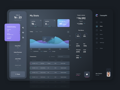 Sales Manager Dashboard graph contacts stats panel admin call sales sketch 2020 site flat web gui cards dark app design ui