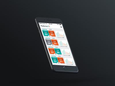 The Forex Platform Pragmatists responsive desktop web app ios app exchange bank business website web ux ui ios gui clean app forex