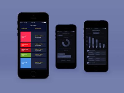 Trade fair App Pragmatists layout mockup android app analytics big data android mobile trade business website web ux ui ios gui clean app fair