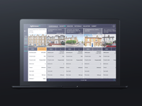The Rightmove SCT interface