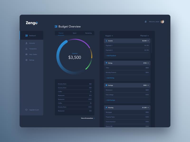 Zengo Dashboard web dashboard app dashboard data budget ux graphic ui design