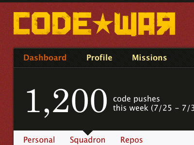 Holy cow that's a lot of code pushes