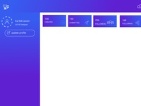 Dashboard design for uplabs