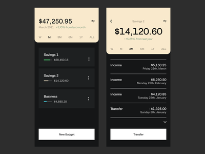 Mobile Budget Tracker App app design mobile ui mobile app fintech wallet app banking app banking ios dark ux uidesign uiux interface financial finance app ui minimal finance app typography