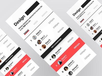 Leaderboard Design Concept list red black leaderboard app app design app minimalist identity branding ux ui uidesign minimal design clean 019 dailyui leaderboard