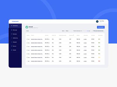 Analytical dashboard for SaaS e-commerce app uidesign app web saas admin panel dashboard ui design app design application app design user interface