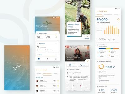 BTPN - Productivity app for Indonesian bank