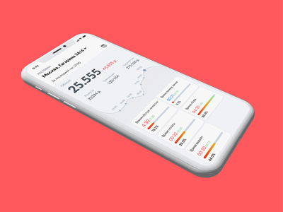 Tracking for restaurants design ux-ui user experience user interface