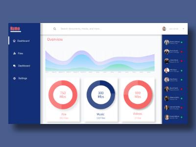 Kumo Dashboard Design by Jay Dawar on Dribbble