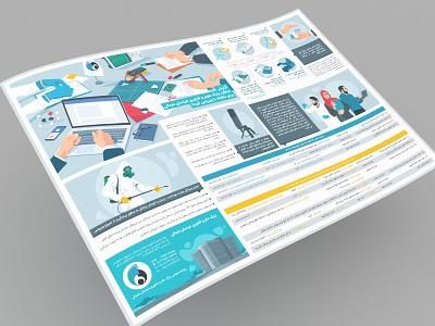 Against Coronavirus covid-19 coronavirus infographic poster yellow blue color illustrator print design illustration iran
