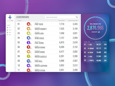 Active Me Leaderboard Design