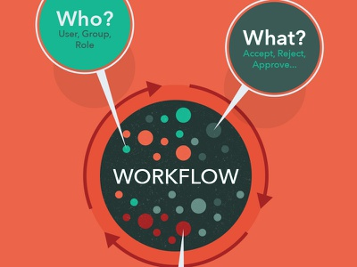 Workflow minimal vector circle dots arrow orange software pointers workflow