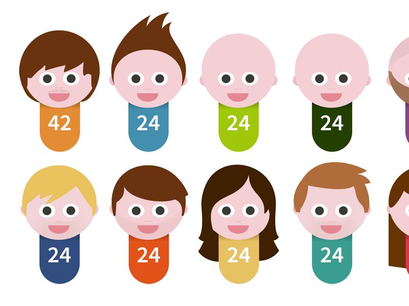 Ribotars 2.0 WIP Haircuts faces characters wip vector avatars ribot