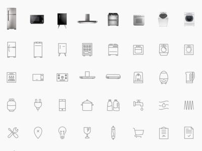 Brastemp Iconography