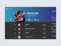 Leaderboard - Daily ui - Soccer Concept