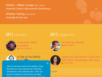 Golden Gate Ruby Conference 2014 (Schedule)