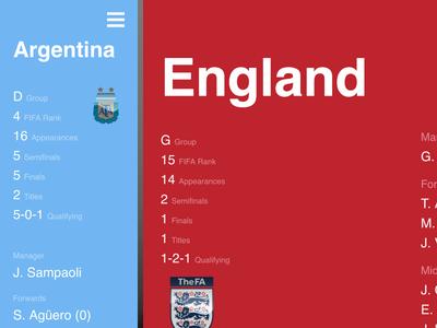 World Cup Team Views futbol soccer website ui typography design world cup