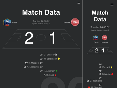 Live Match Data world cup website ui typography soccer futbol design