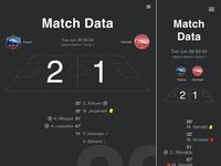 Live Match Data