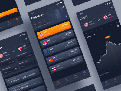 Set of currency exchange rate app interface design