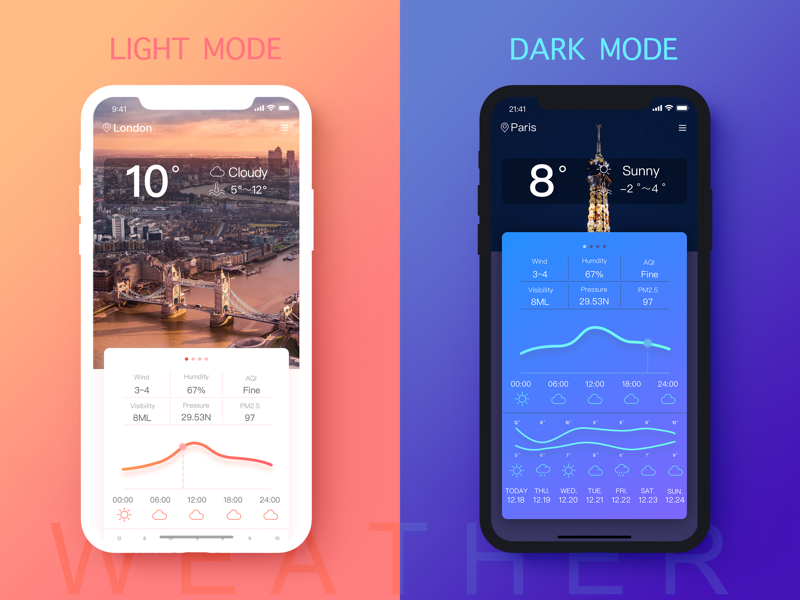 weather app photoshop interface pic weather app ui