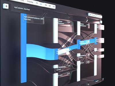 Mixpanel redesign nods measure metrics scheme chart flow ux web blender ui 3d