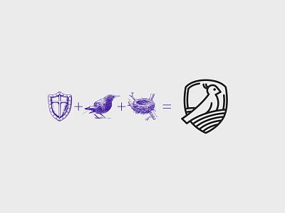 Yuva Grup Logo minimal branding vector shield bird logo