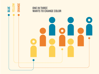 One in Three color infographic icon minimal colors