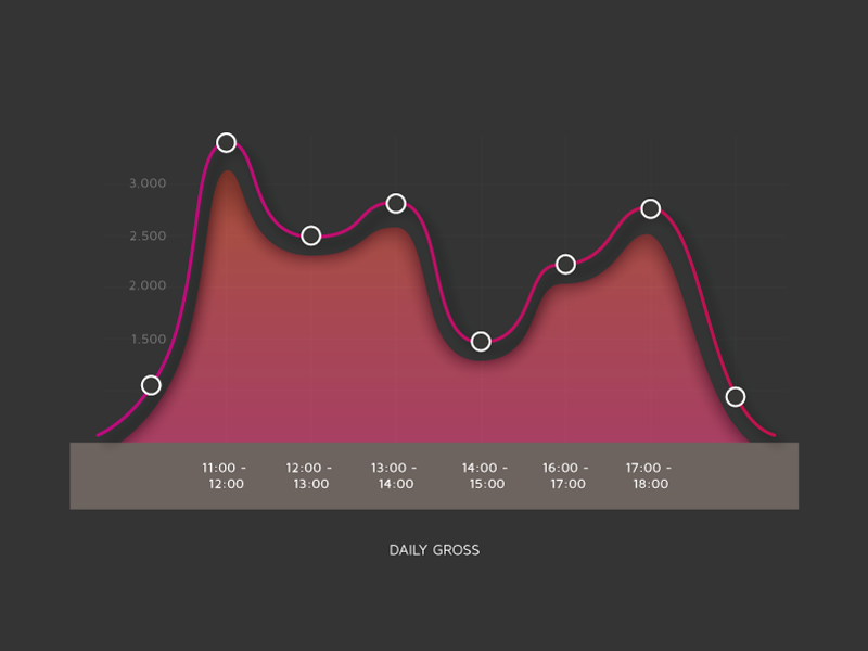 Live Analytics print website ui ux analytics line chart bar pie graph