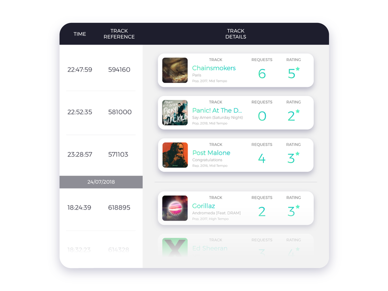 Discover Music - Reports ui report app music