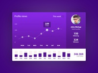 User Profile Page UI/UX Design
