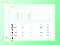 Finance Dashboard UI