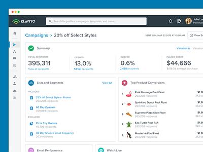 Reimagining Klaviyo's analytics software reporting marketing email icons navigation analytics cards dashboard