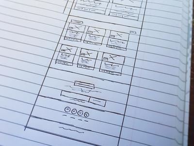Sketching magazine blog web website web design blueprint wireframe notebook drawing sketch