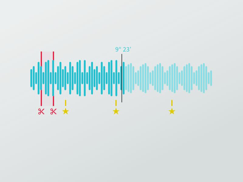 audio file frequency design - wavelength editor (soundcloud