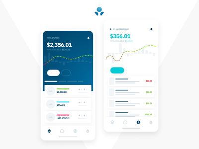 A clean finance, banking or crypto, wallet app ui / ux design easy clean android concept bank prototype framer wireframe design ui ux charts trends expenses wallet finance banking crypto ios app