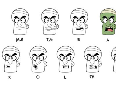 Khufu Mouth Chart