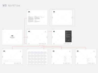 WS (World of stadiums) Workflow prototype mockup workflow ux ui