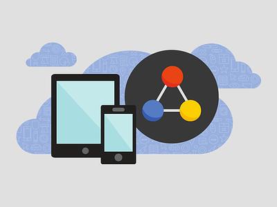 Artisan Cloud artisan cloud devices signup trial