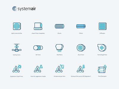 Icons design for systemair logo design logo webdesign icons guideline grid illustraion mobile app mobile app fans branding vector ui ux web design web icons design icon