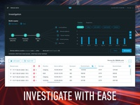INVESTIGATE WITH CYBEREASON