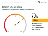Cyber Security Health check Report_ defenders hacker status big data security cybereason malop services average industry average speedometer gauge statistic risk score report cyber security cyber health check health