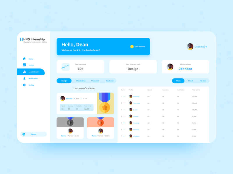 Leaderboard UI design idea adobe illustrator adobe xd design uiux ui