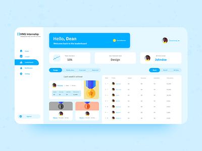 Leaderboard UI design idea adobe illustrator adobe xd design uiux ui