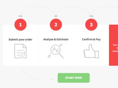 How it works section how it works steps process front-end web design explain progress